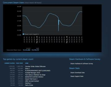 Picture with tags: HD, Gaming, Auto moderation