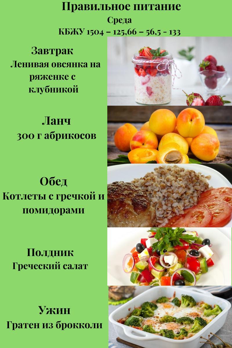 Публикация с тегами: Правильное питание, План питания, Кулинария, Диеты, Красота, Здоровье