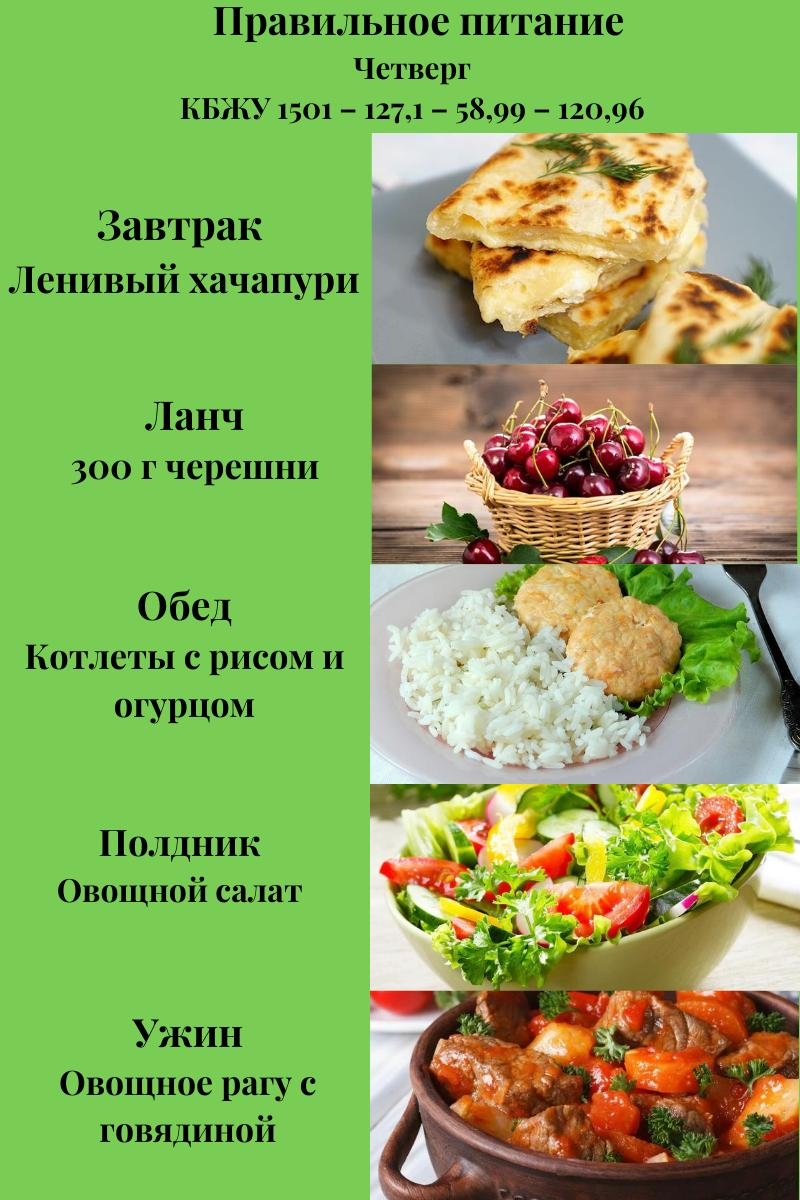 Публикация с тегами: Правильное питание, Кулинария