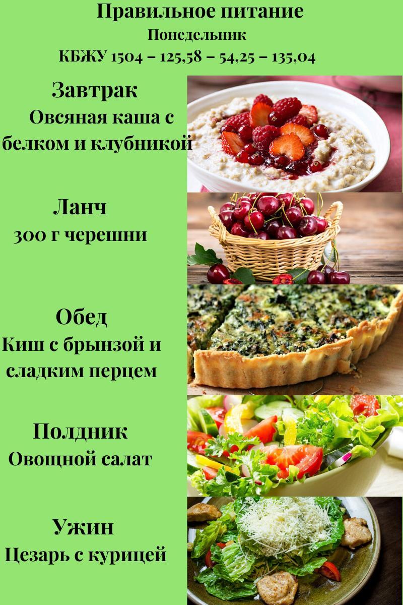 Публикация с тегами: Дневник питания, Здоровье, Спорт, Правильное питание, План питания
