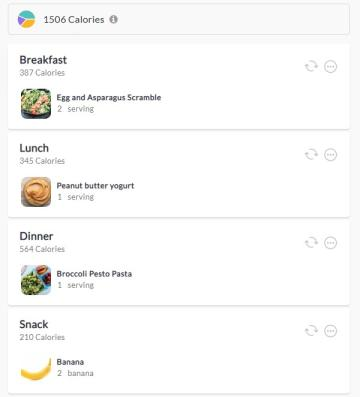 Picture with tags: Food diary, diet, Health, Sport, Healthy nutrition, Nutrition plan, Advice
