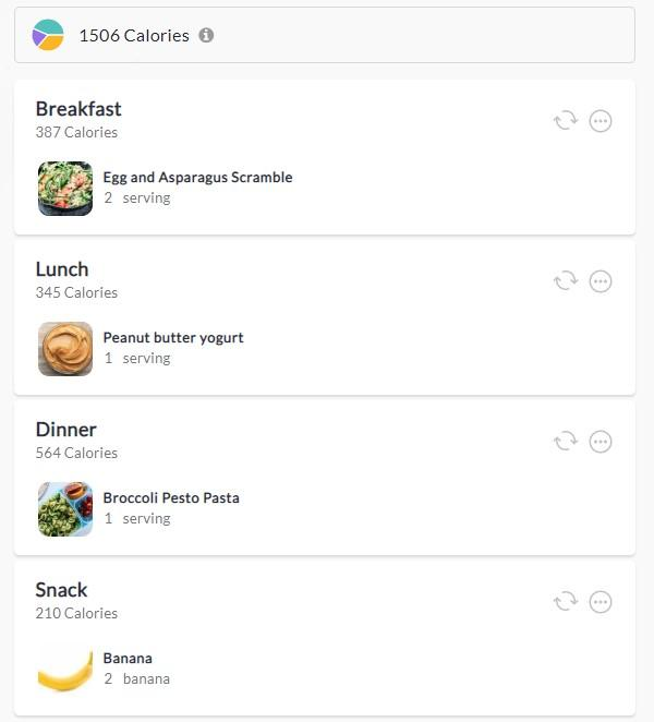 Picture with tags: A food diary, Sport, Proper nutrition, Meal plan, Diets, Recommendations, Health